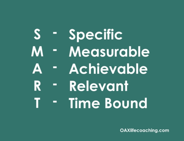 Use SMART for your goals
